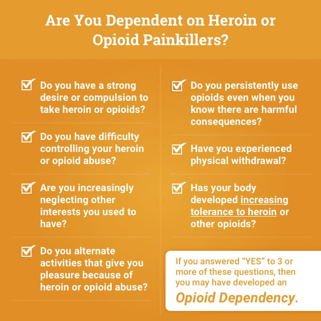 Are You Dependent on Heroin or Opioid Painkillers