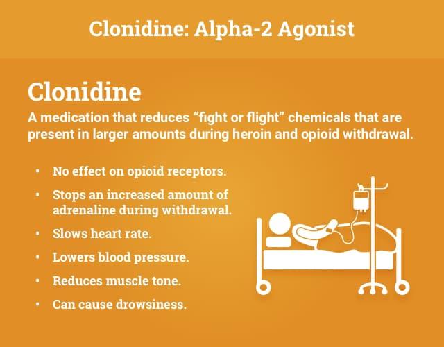 Clonidine: Alpha-2 Agonist