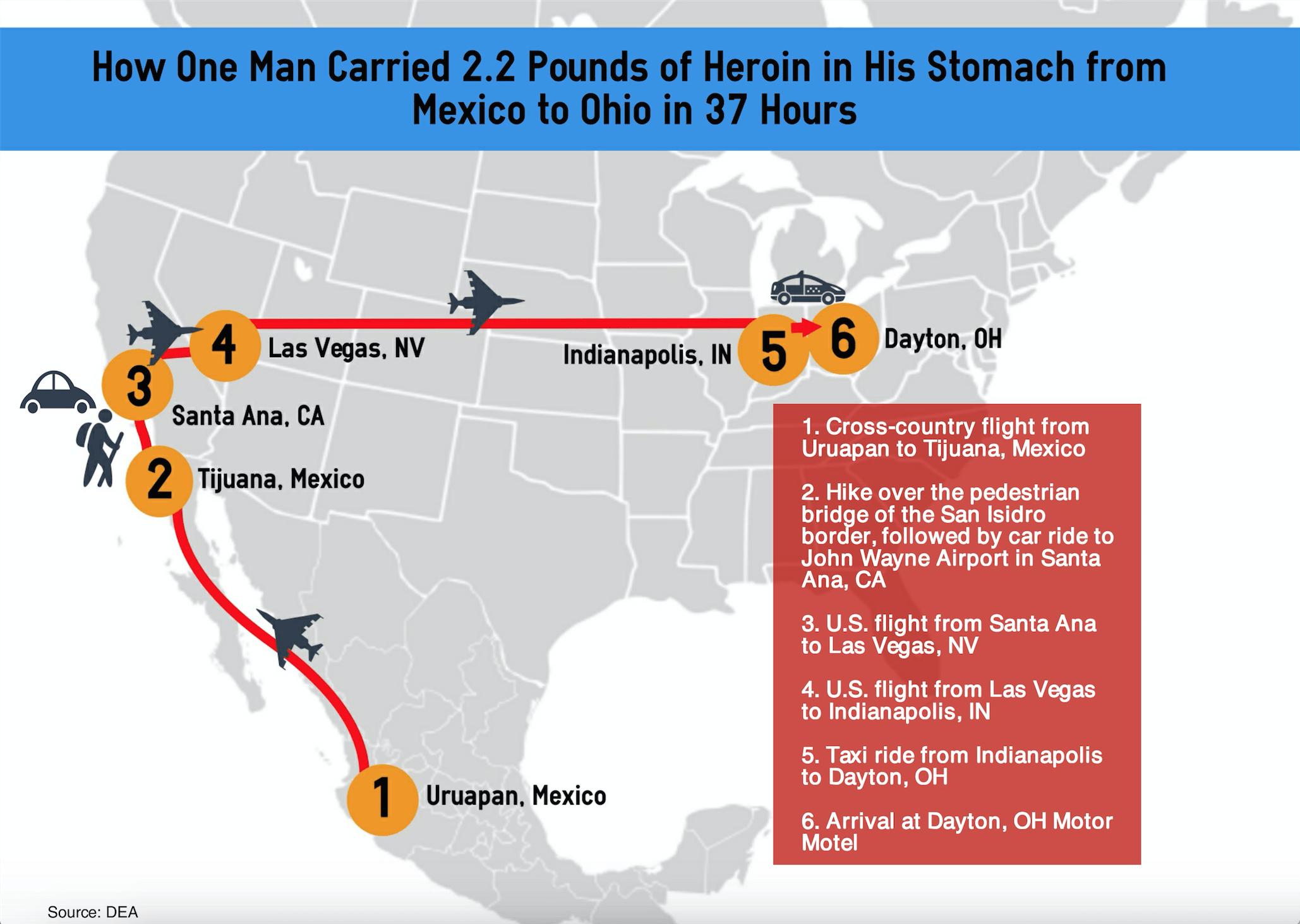 Mexico heroin