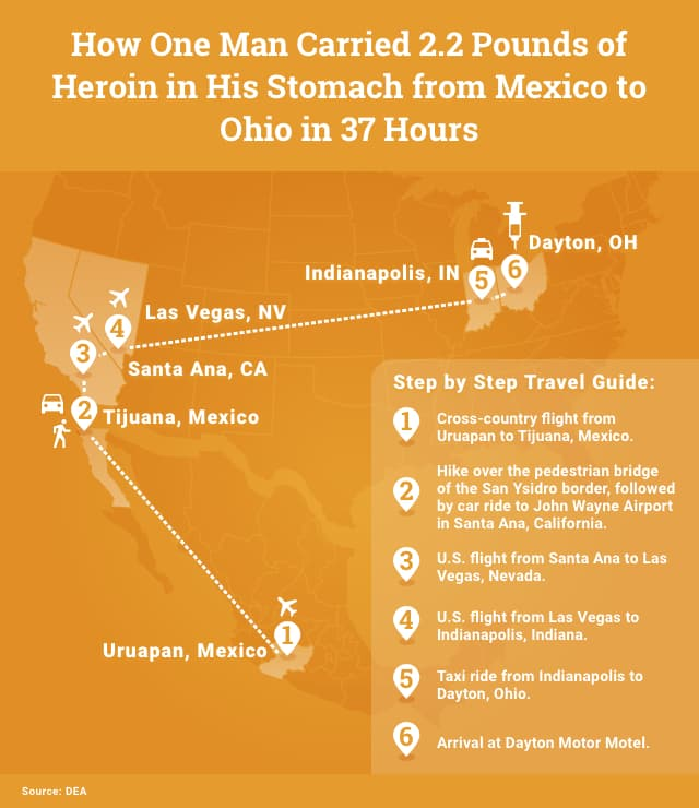 How One Man Carried 2.2 Pounds of Heroin in His Stomach from Mexico to Ohio in 37 Hours