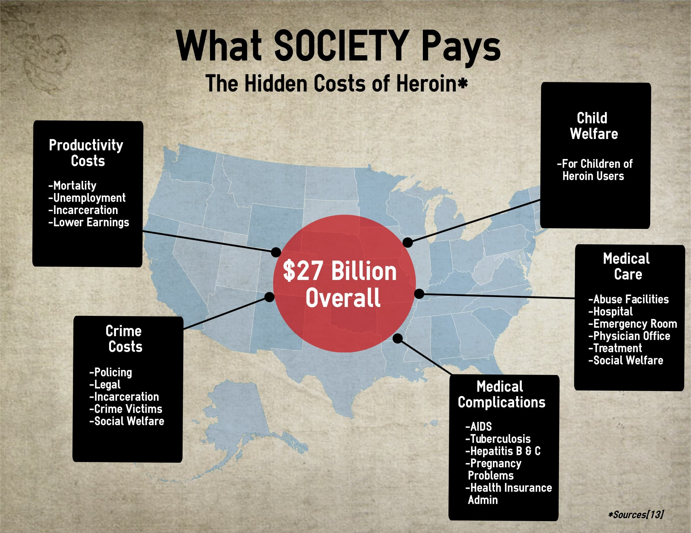cost of heroin
