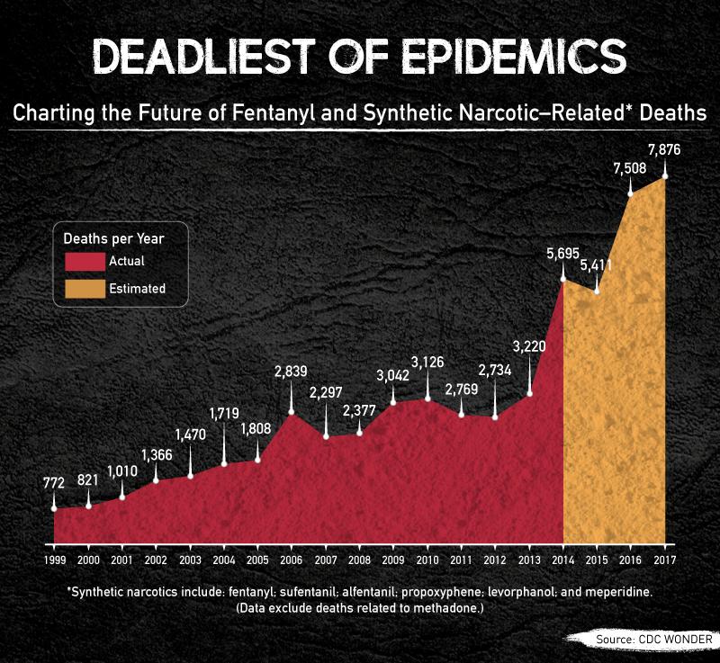 deadliest-of-epidemics