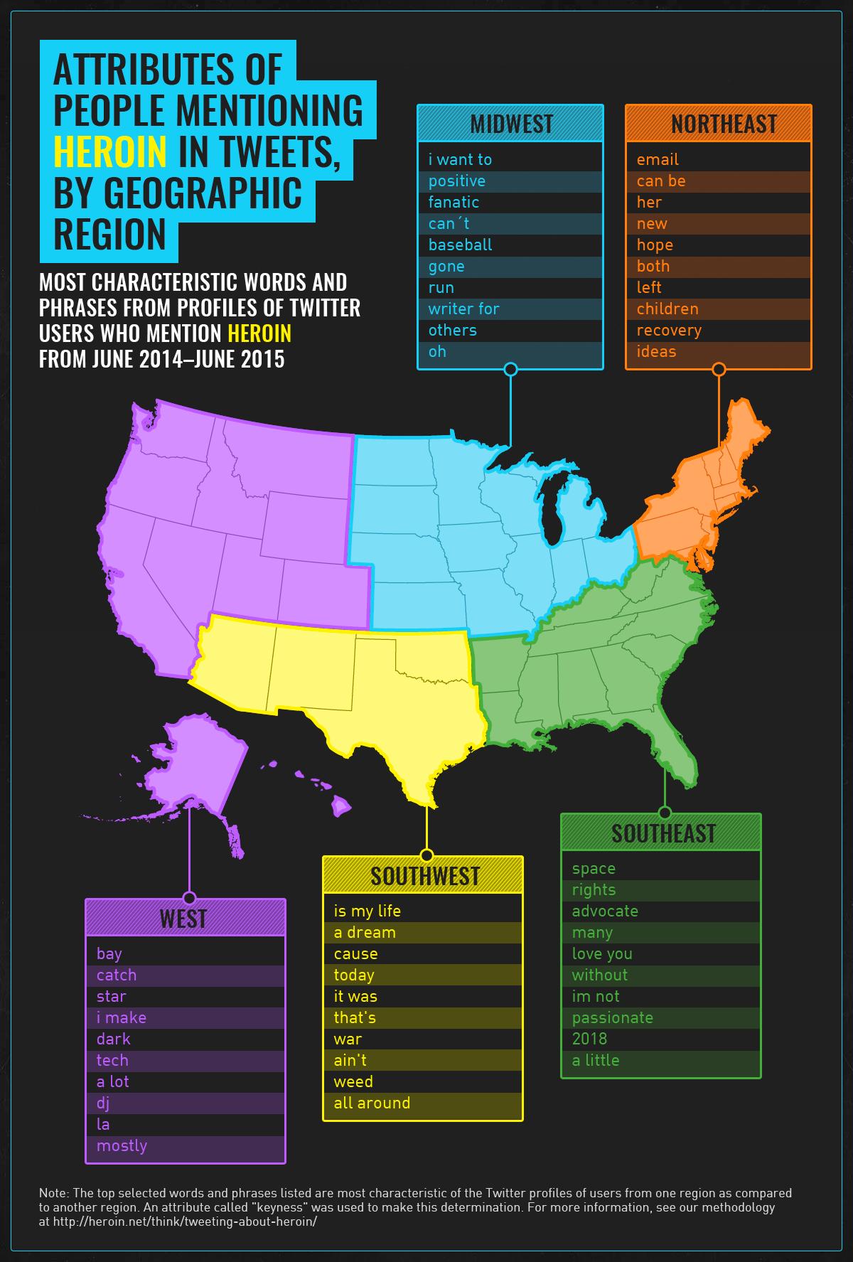 heroin tweeters by region